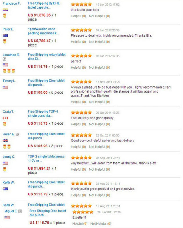 feedbacks from customers all over the world.jpg