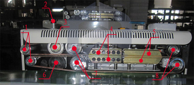 components of horizontal plastic bags sealing machine semi a