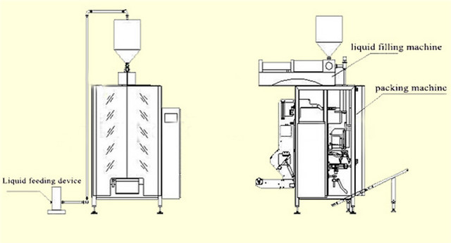 schematic drawing of hair gel cream lotion liquid packaging